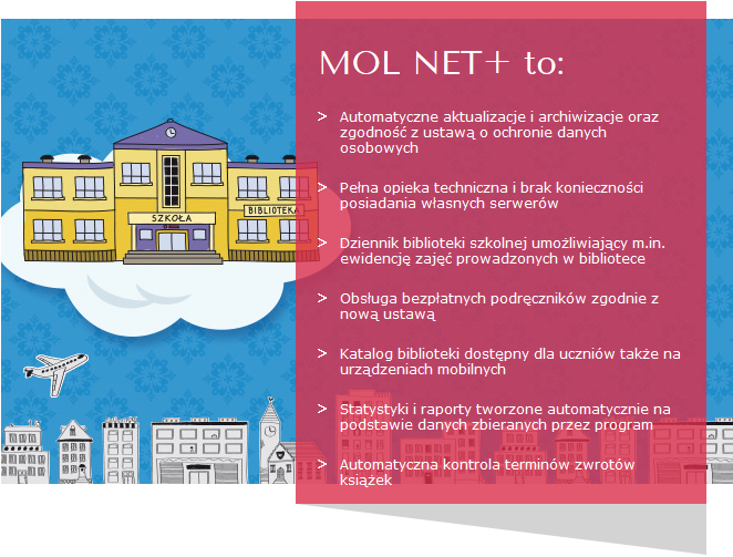 Podstawowe funkcjonalności programu MOL NET+